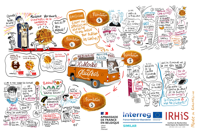 Webinar: Verhalen over wafels in Frankrijk en België: culturele overdrachten, interculturaliteit, toekomst…